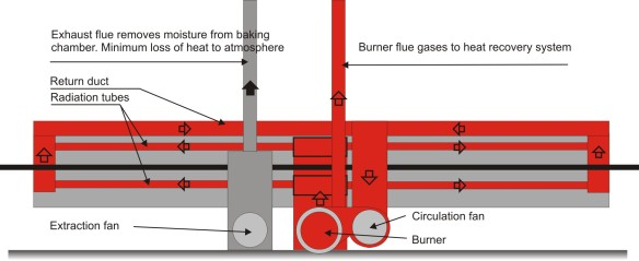 IR heating system diag