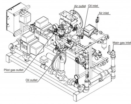 CH_7_2__OVEN_CONS_0AAAJ_Fig007-2.26_Davidson_v2_Orig